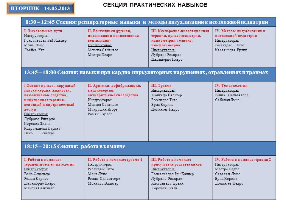 СЕКЦИЯ ПРАКТИЧЕСКИХ НАВЫКОВ ВТОРНИК 14.05.2013
