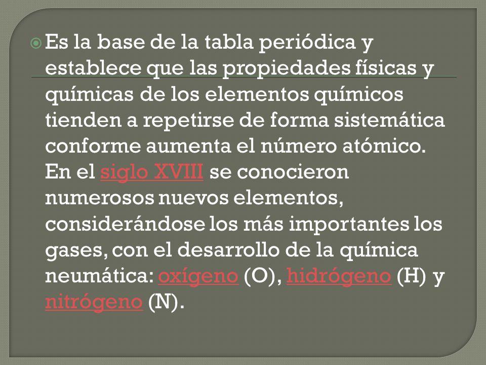 Ley periodica ppt descargar es la base de la tabla peridica y establece que las propiedades fsicas y qumicas de urtaz Choice Image