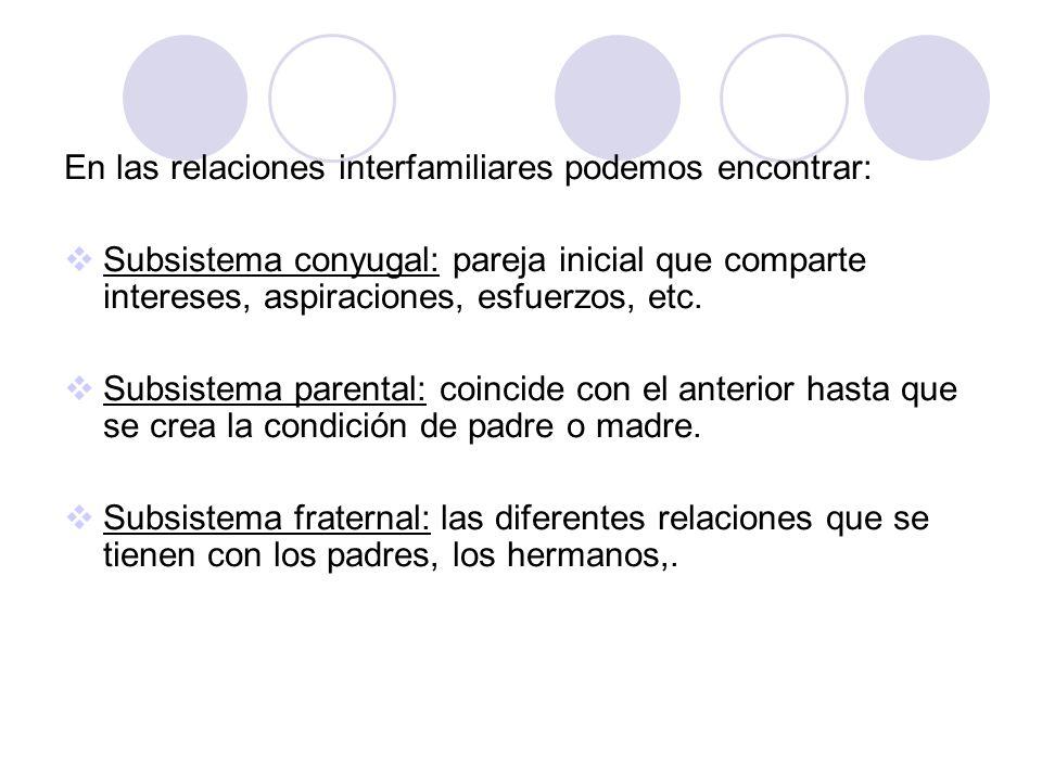 En las relaciones interfamiliares podemos encontrar: