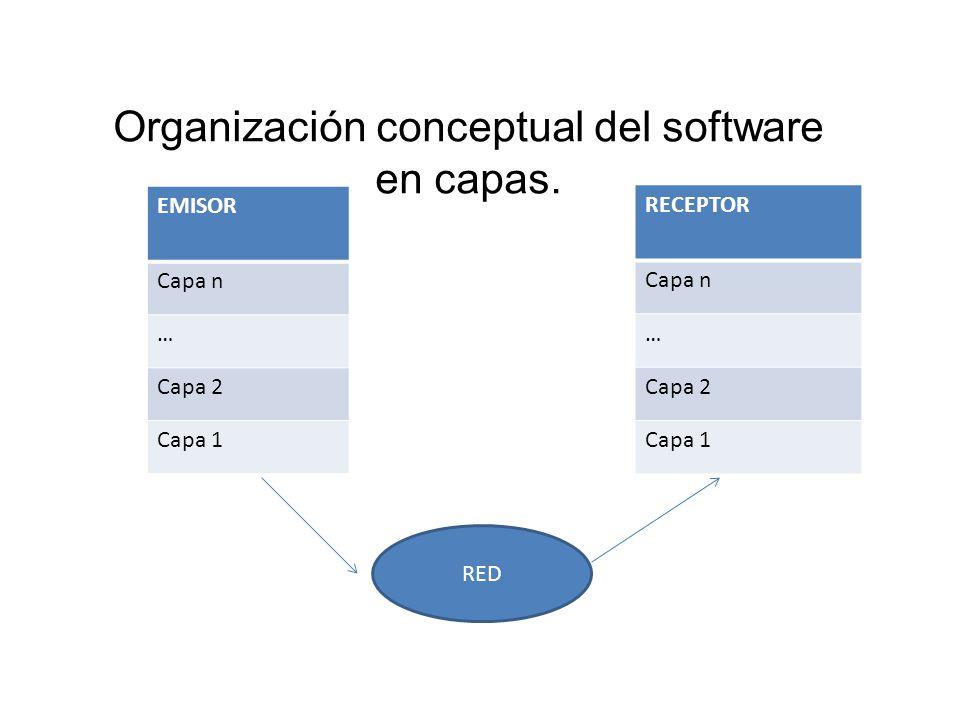 Arquitectura de protocolos ra l ar valo luna ma ppt for Arquitectura de capas software