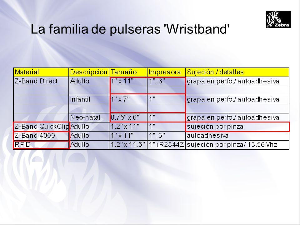 La familia de pulseras Wristband