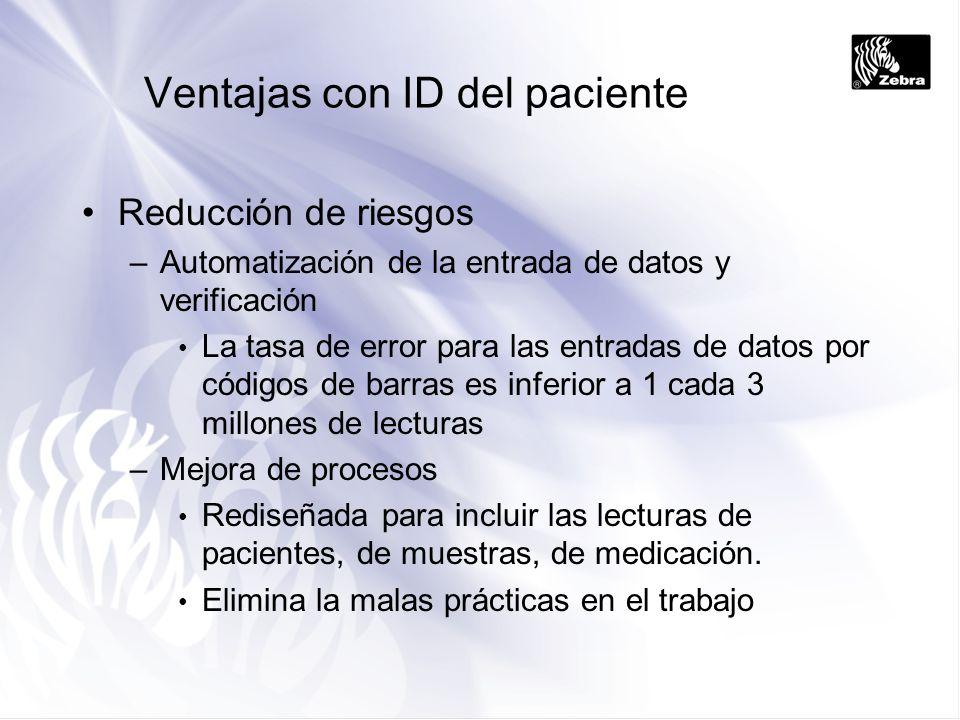 Ventajas con ID del paciente
