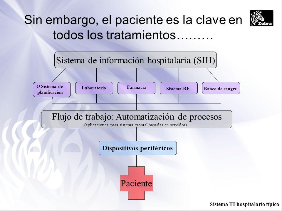 Sin embargo, el paciente es la clave en todos los tratamientos………
