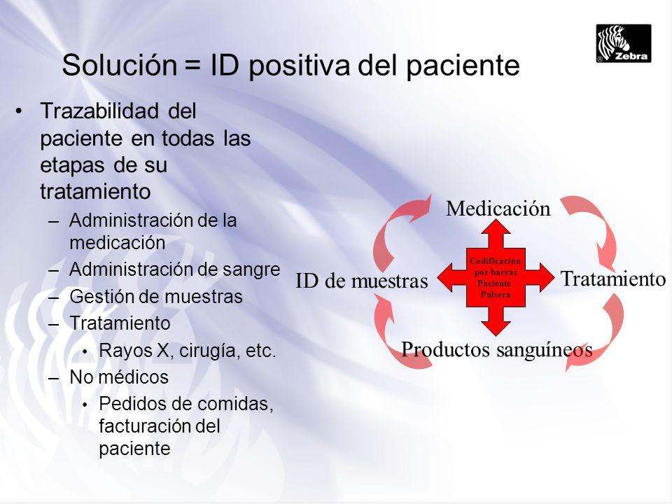 Solución = ID positiva del paciente