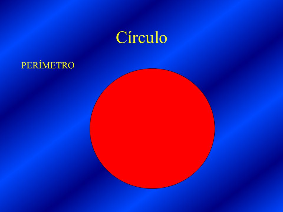 Círculo PERÍMETRO