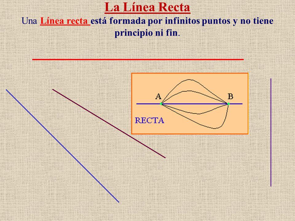 La Línea Recta Una Línea recta está formada por infinitos puntos y no tiene principio ni fin.