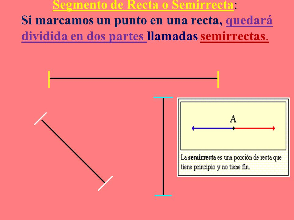 Segmento de Recta o Semirrecta: Si marcamos un punto en una recta, quedará dividida en dos partes llamadas semirrectas.