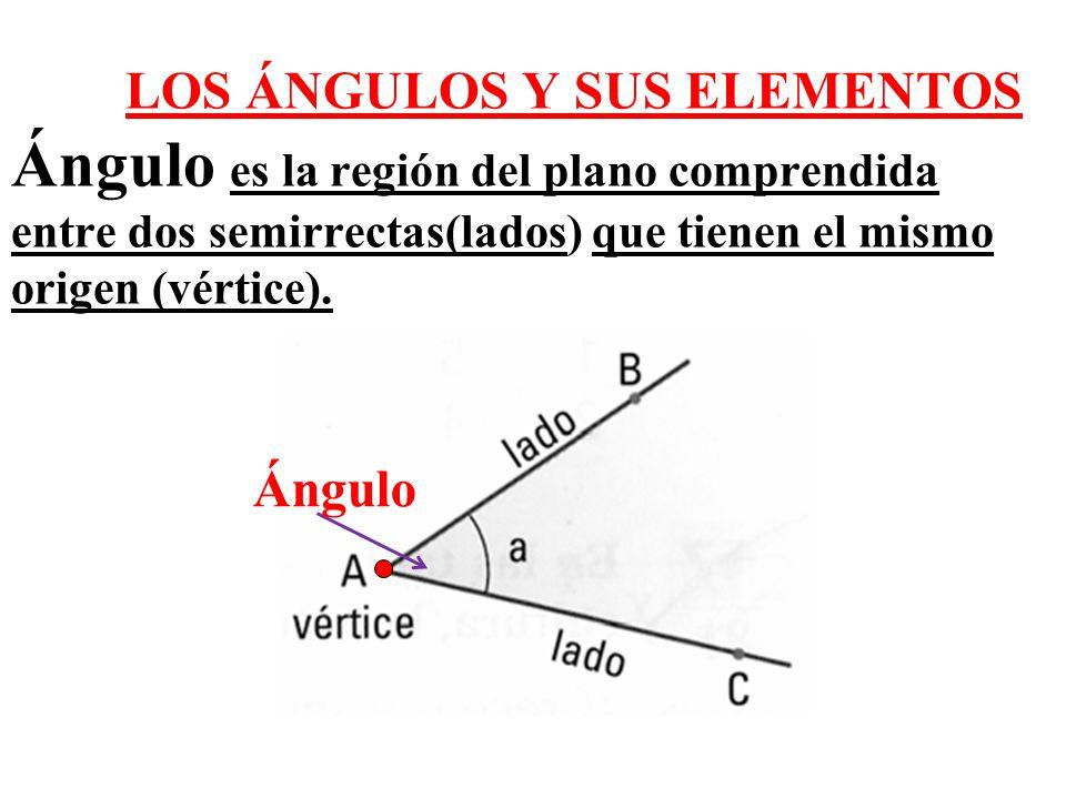 LOS ÁNGULOS Y SUS ELEMENTOS Ángulo es la región del plano comprendida entre dos semirrectas(lados) que tienen el mismo origen (vértice).