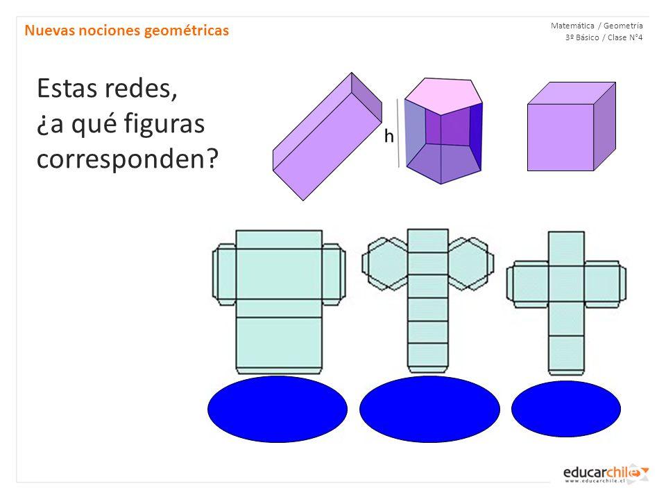 Estas redes, ¿a qué figuras corresponden Nuevas nociones geométricas