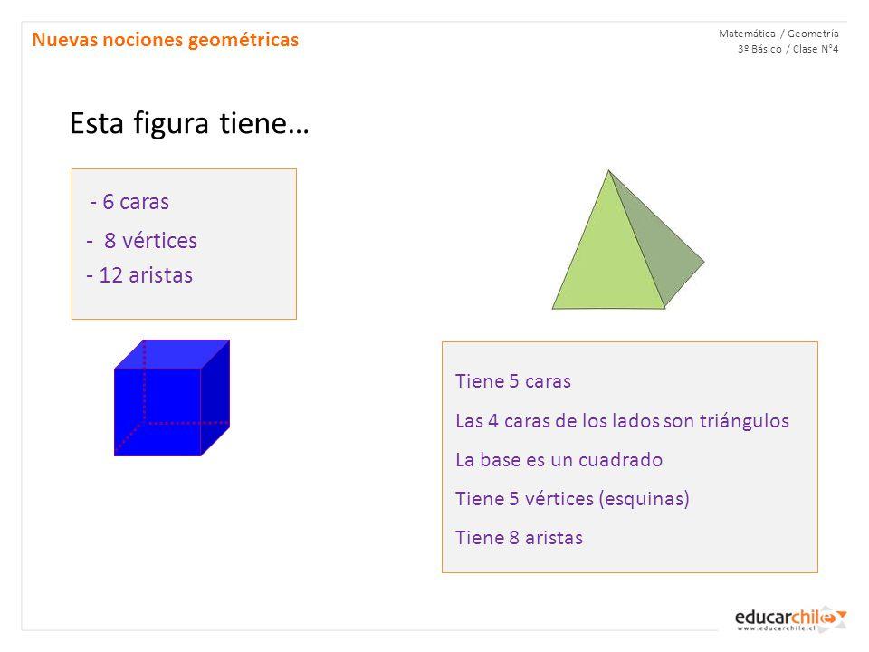 - 6 caras Esta figura tiene… - 8 vértices - 12 aristas