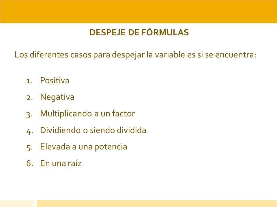 DESPEJE DE FÓRMULAS Los diferentes casos para despejar la variable es si se encuentra: Positiva.