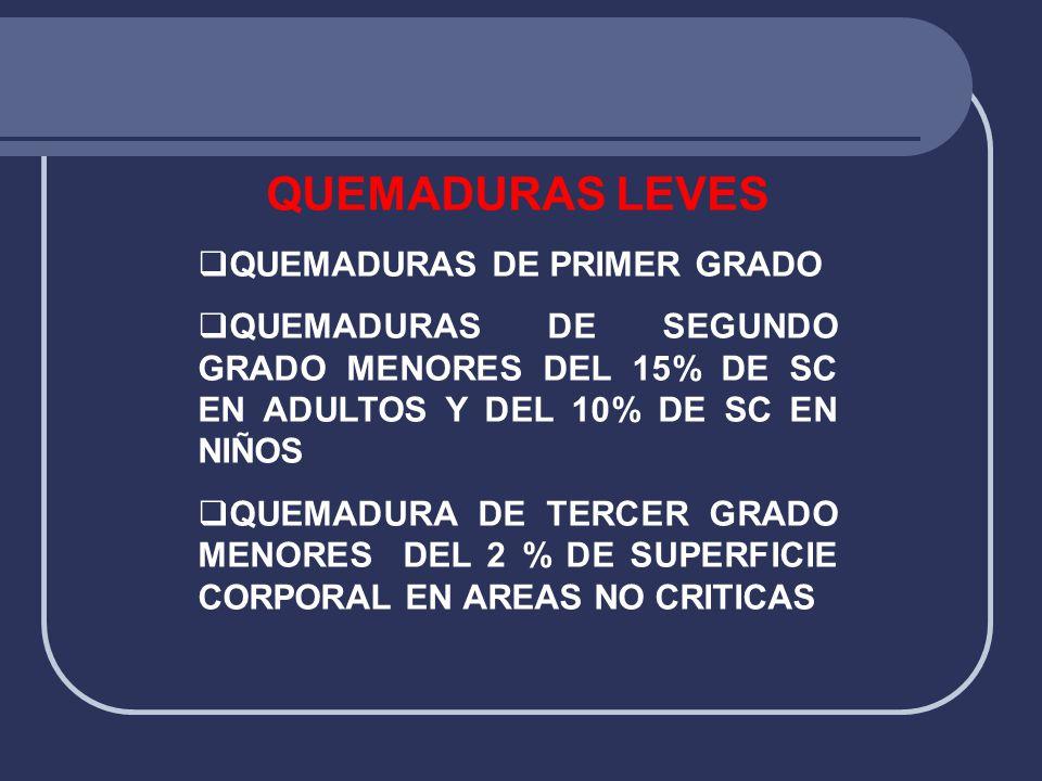 QUEMADURAS LEVES QUEMADURAS DE PRIMER GRADO