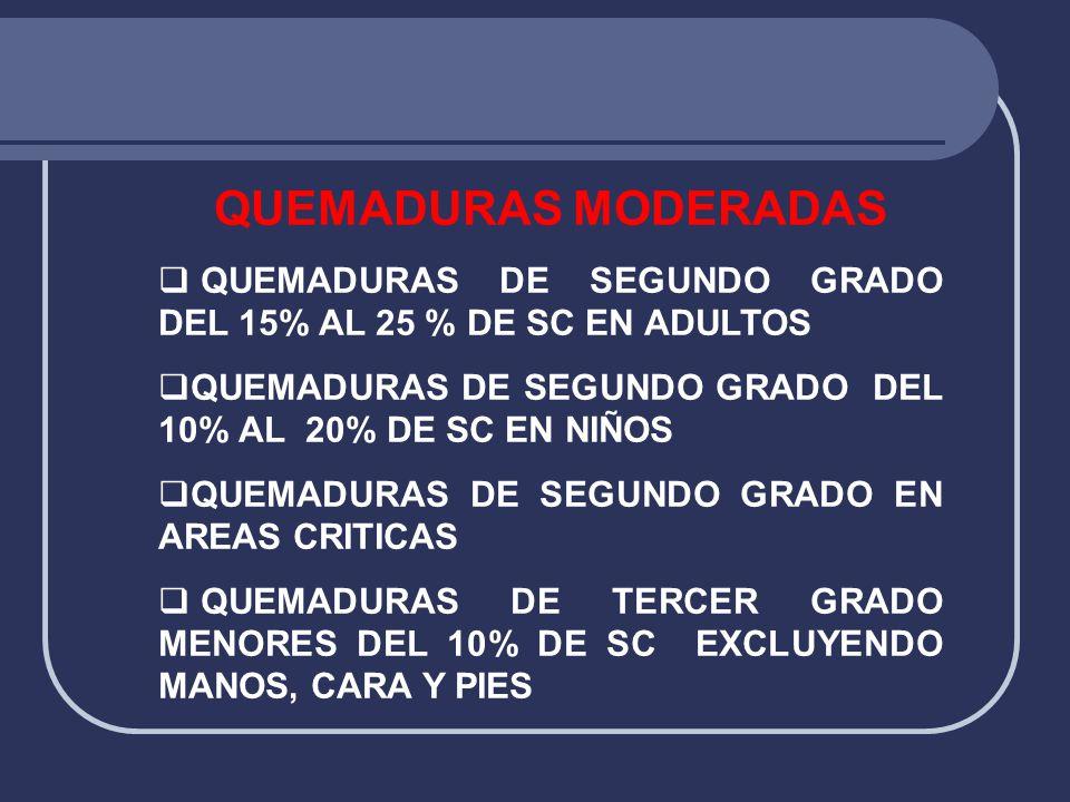 QUEMADURAS MODERADAS QUEMADURAS DE SEGUNDO GRADO DEL 15% AL 25 % DE SC EN ADULTOS. QUEMADURAS DE SEGUNDO GRADO DEL 10% AL 20% DE SC EN NIÑOS.