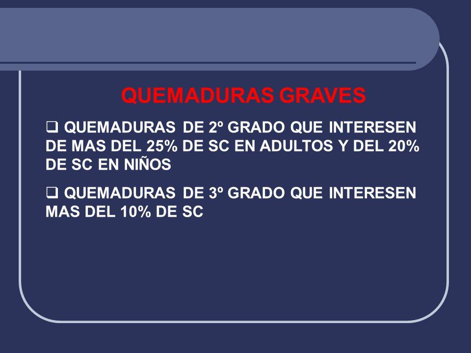 QUEMADURAS GRAVES QUEMADURAS DE 2º GRADO QUE INTERESEN DE MAS DEL 25% DE SC EN ADULTOS Y DEL 20% DE SC EN NIÑOS.