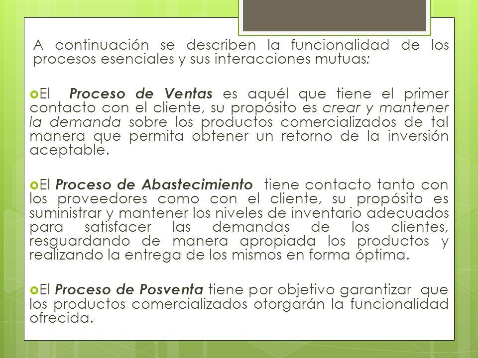 A continuación se describen la funcionalidad de los procesos esenciales y sus interacciones mutuas:
