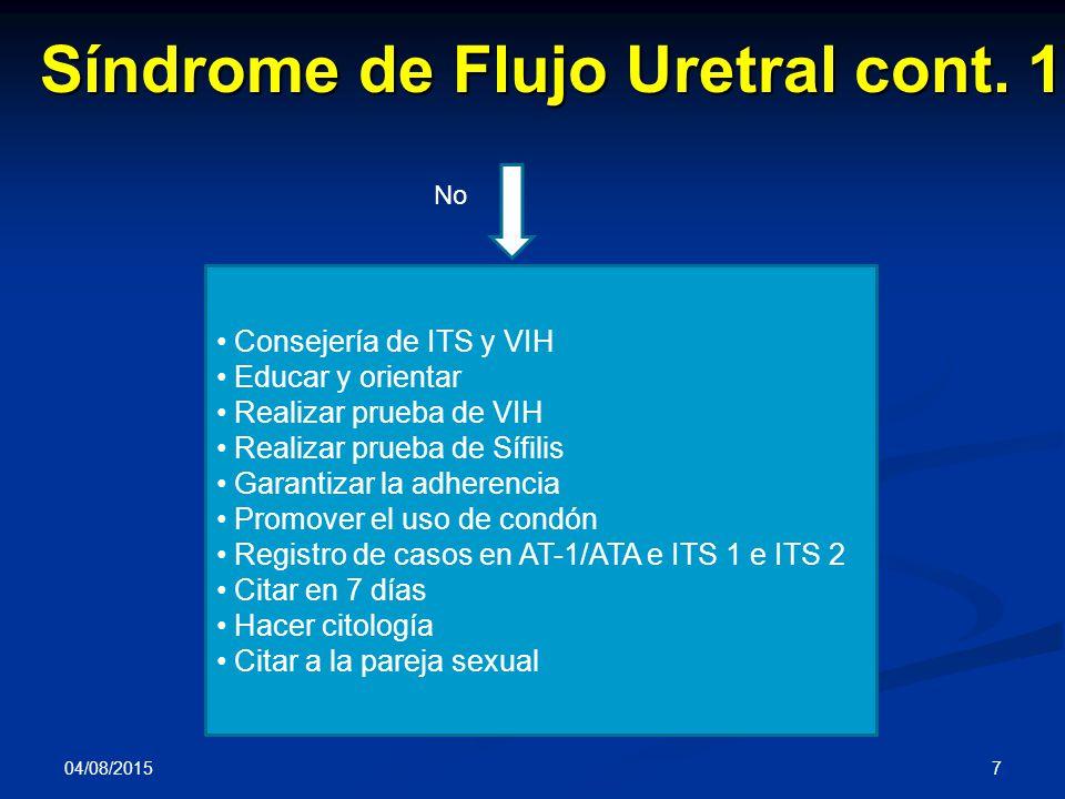 Síndrome de Flujo Uretral cont. 1