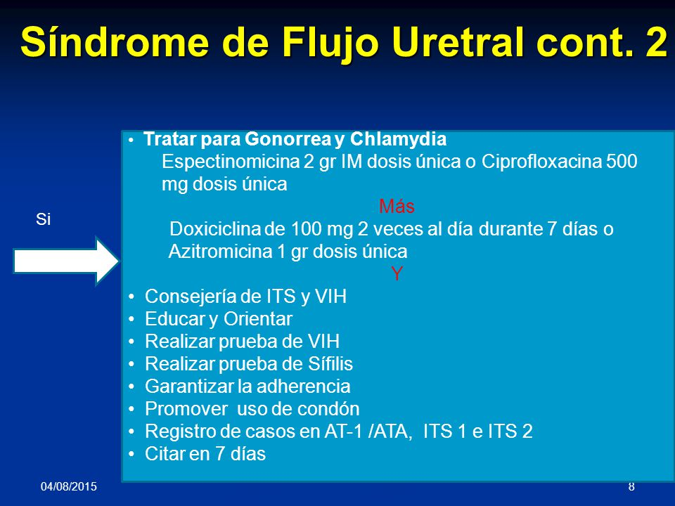 Síndrome de Flujo Uretral cont. 2