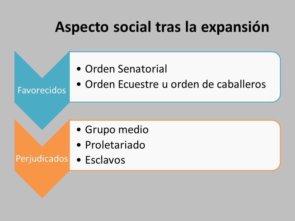 Aspecto social tras la expansión