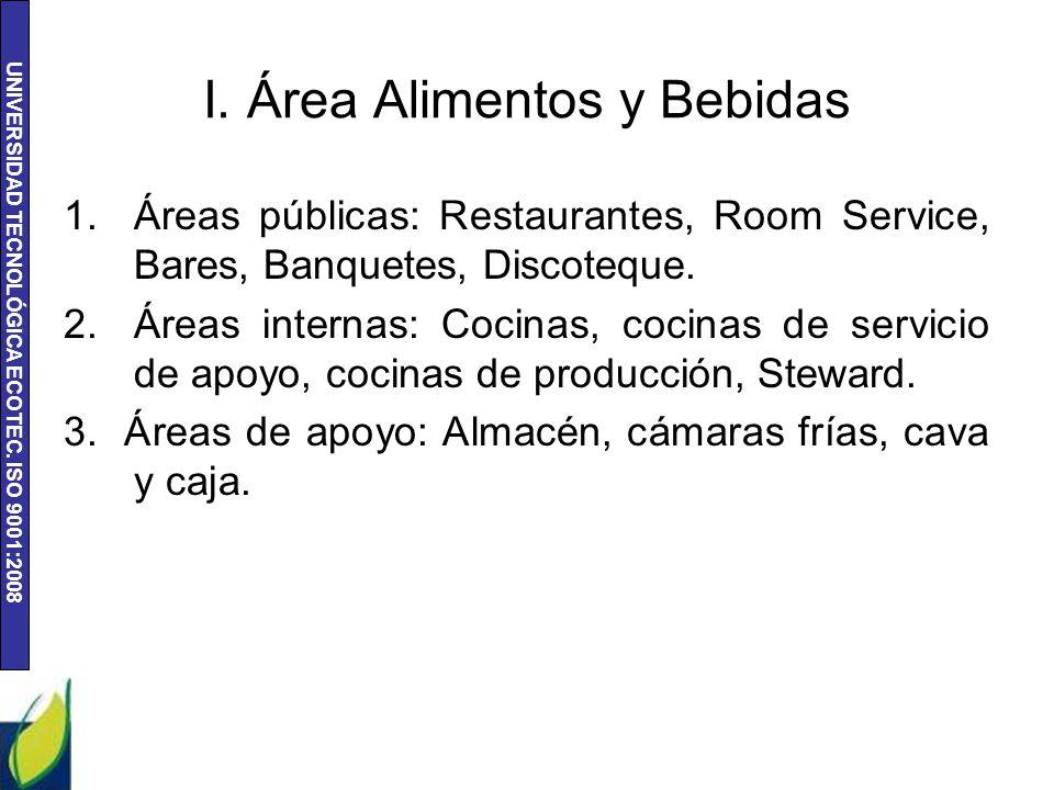 I. Área Alimentos y Bebidas