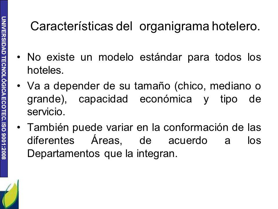 Características del organigrama hotelero.