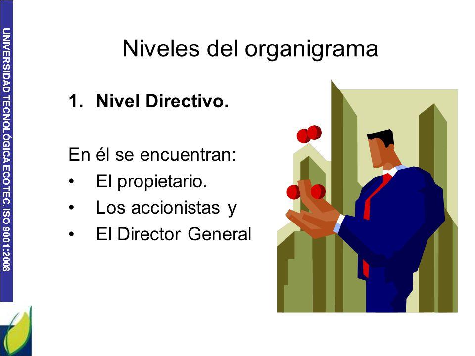 Niveles del organigrama