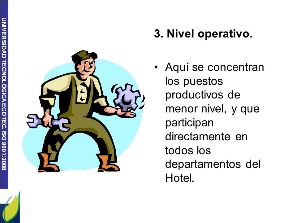 3. Nivel operativo.
