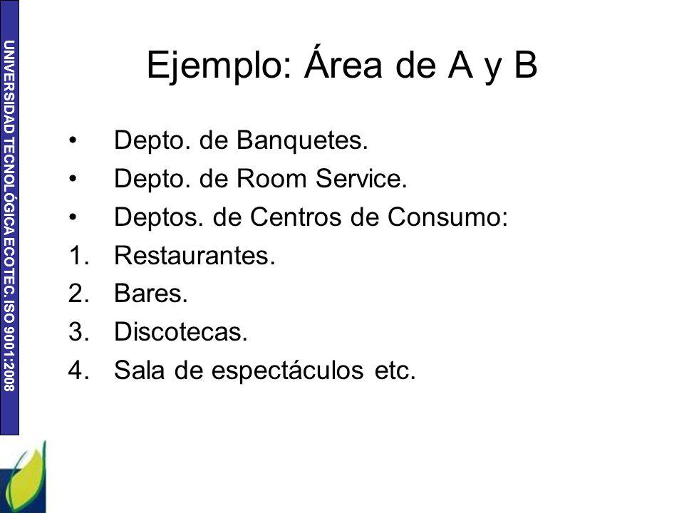 Ejemplo: Área de A y B Depto. de Banquetes. Depto. de Room Service.