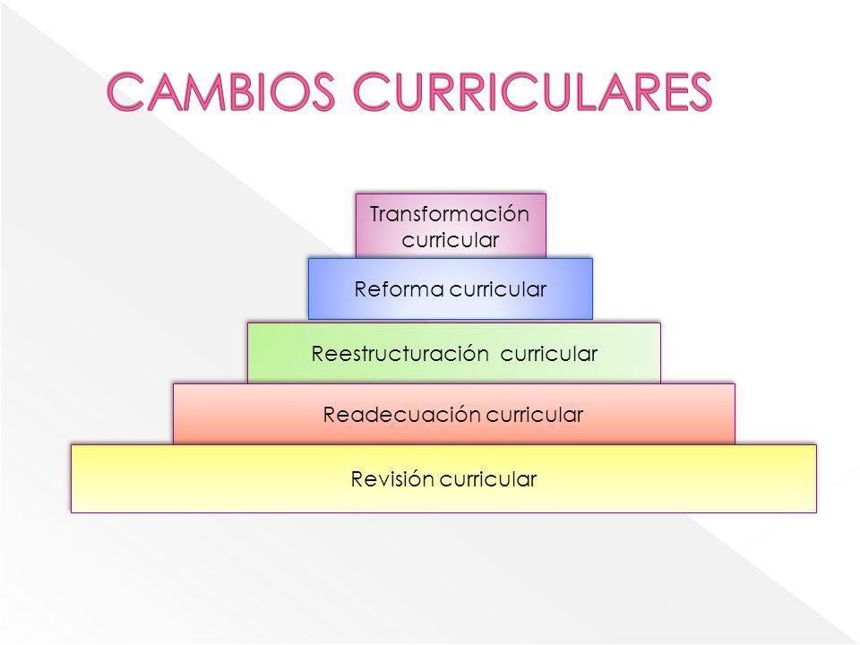 CAMBIOS CURRICULARES Transformación curricular Reforma curricular