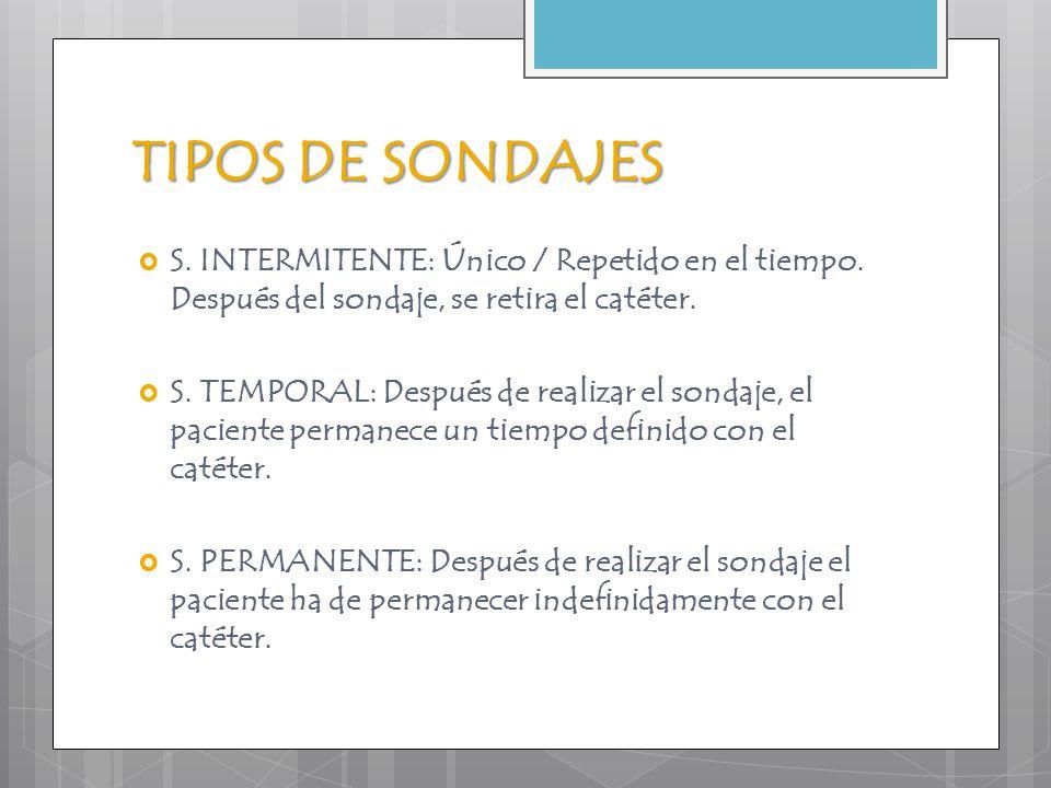 TIPOS DE SONDAJES S. INTERMITENTE: Único / Repetido en el tiempo. Después del sondaje, se retira el catéter.