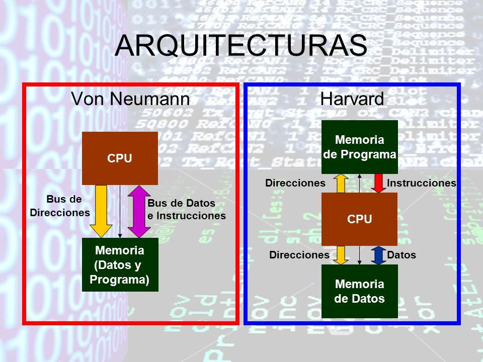 Conceptos basicos de microprocesadores y for Arquitectura harvard