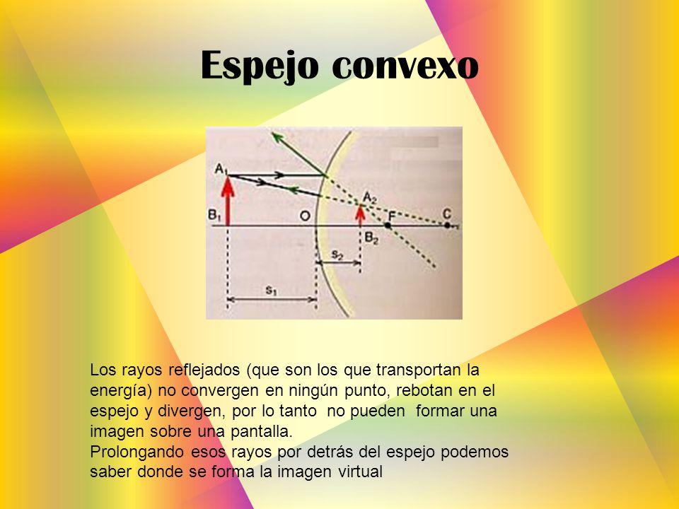 La luz naturaleza de la luz fen menos luminosos ppt for Espejo esferico convexo