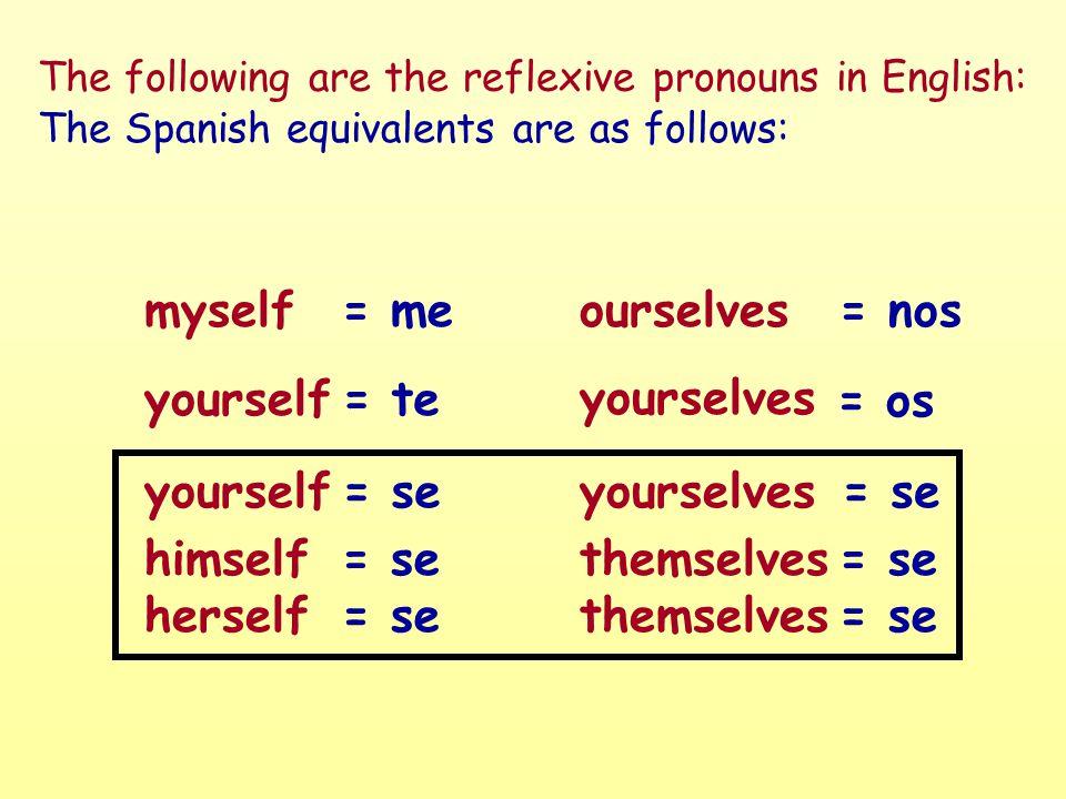 Verbos Reflexivos. - ppt descargar