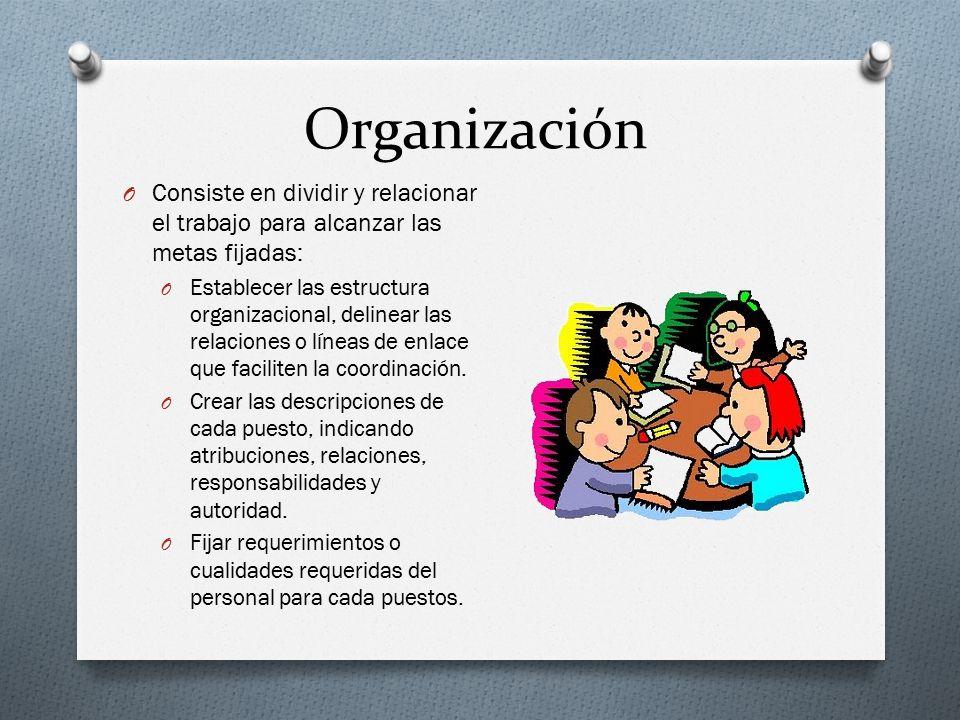 Organización Consiste en dividir y relacionar el trabajo para alcanzar las metas fijadas: