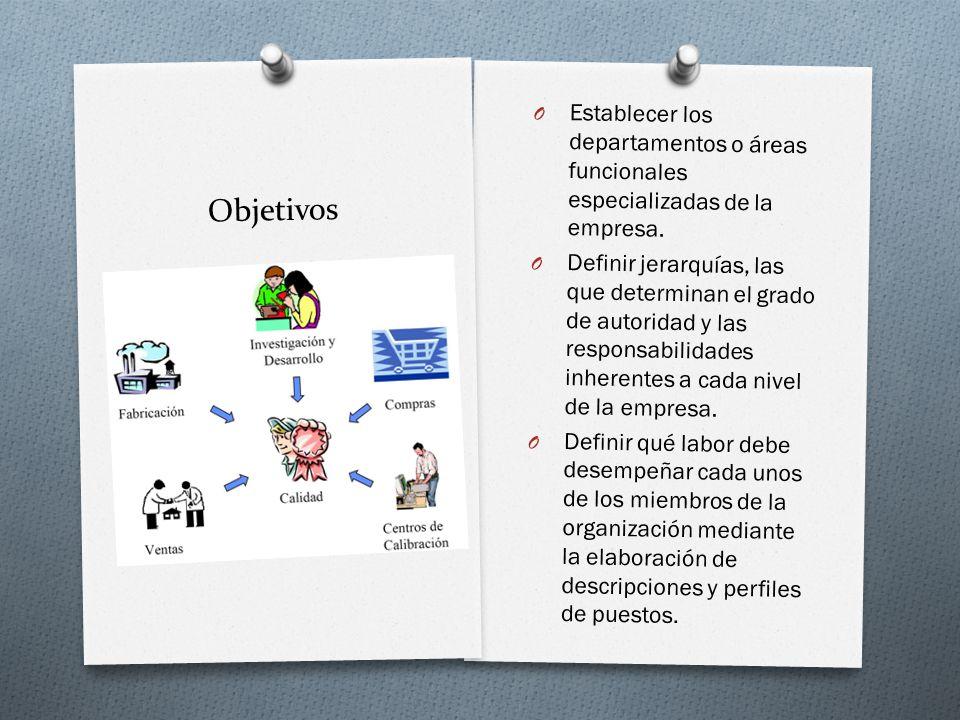 Objetivos Establecer los departamentos o áreas funcionales especializadas de la empresa.