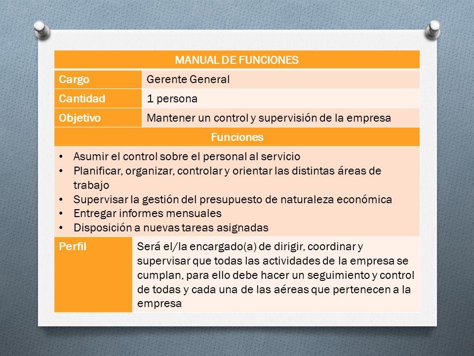 MANUAL DE FUNCIONES Cargo. Gerente General. Cantidad. 1 persona. Objetivo. Mantener un control y supervisión de la empresa.