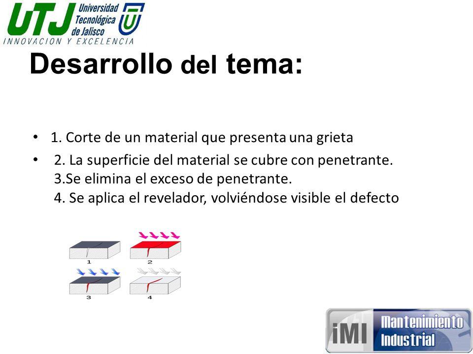 Desarrollo del tema: 1. Corte de un material que presenta una grieta