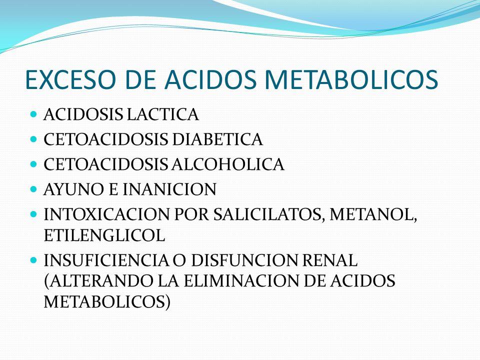 EXCESO DE ACIDOS METABOLICOS