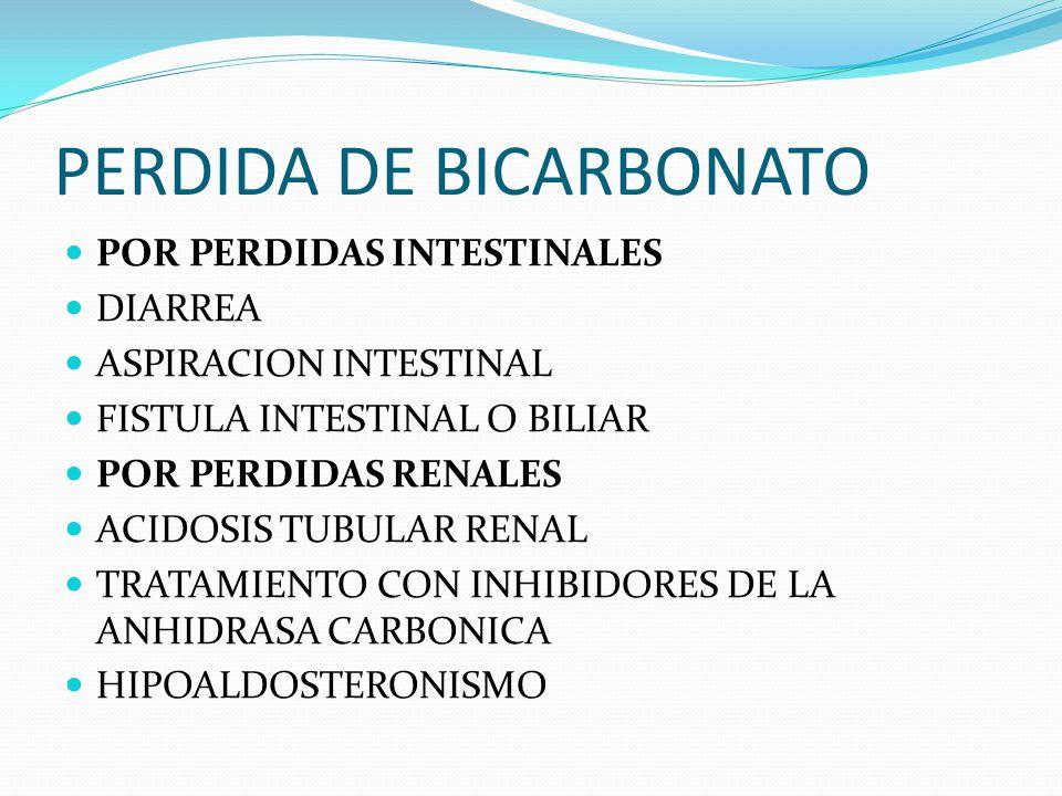 PERDIDA DE BICARBONATO