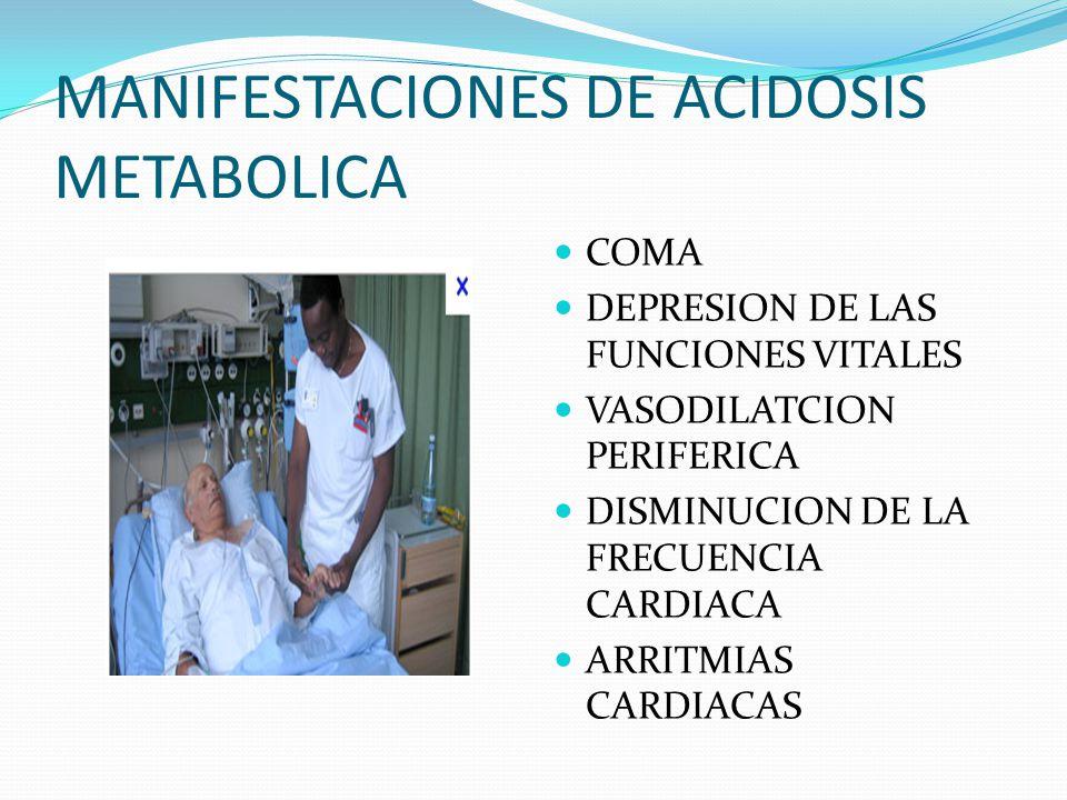 MANIFESTACIONES DE ACIDOSIS METABOLICA