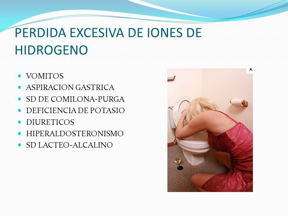 PERDIDA EXCESIVA DE IONES DE HIDROGENO