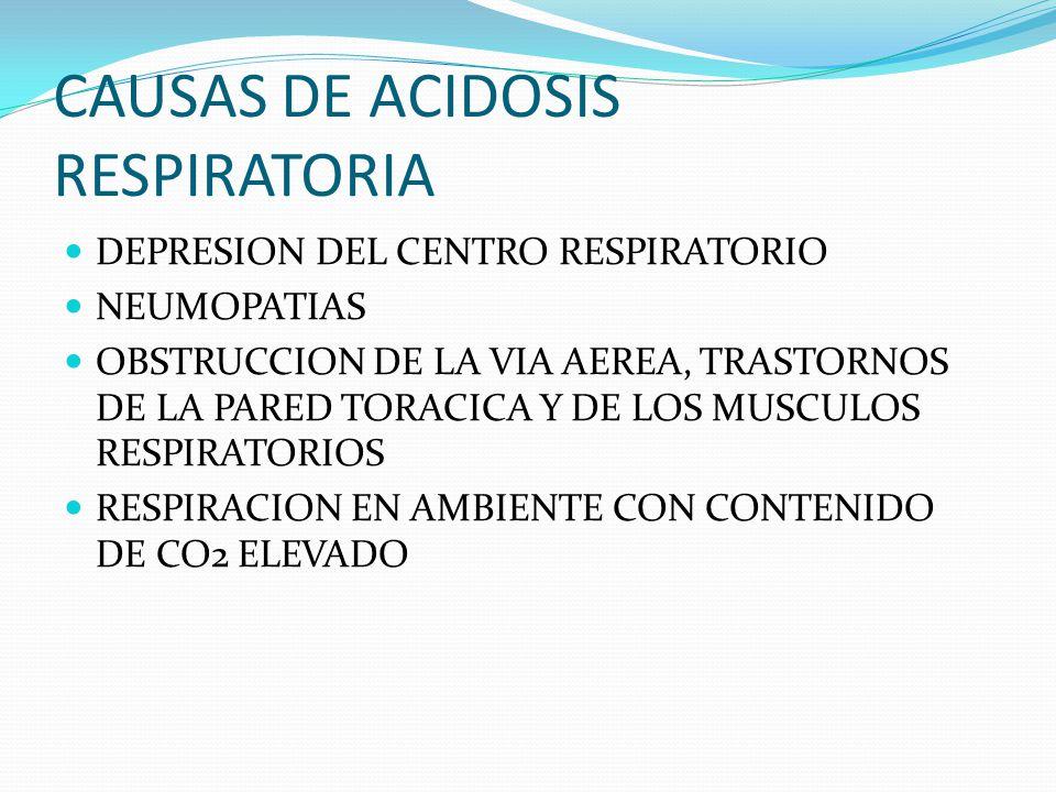 CAUSAS DE ACIDOSIS RESPIRATORIA