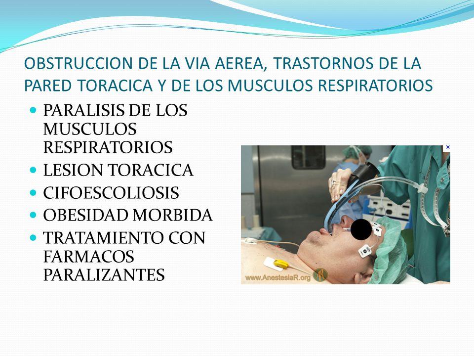 OBSTRUCCION DE LA VIA AEREA, TRASTORNOS DE LA PARED TORACICA Y DE LOS MUSCULOS RESPIRATORIOS