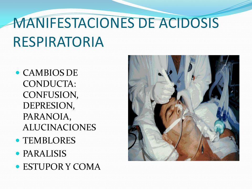MANIFESTACIONES DE ACIDOSIS RESPIRATORIA