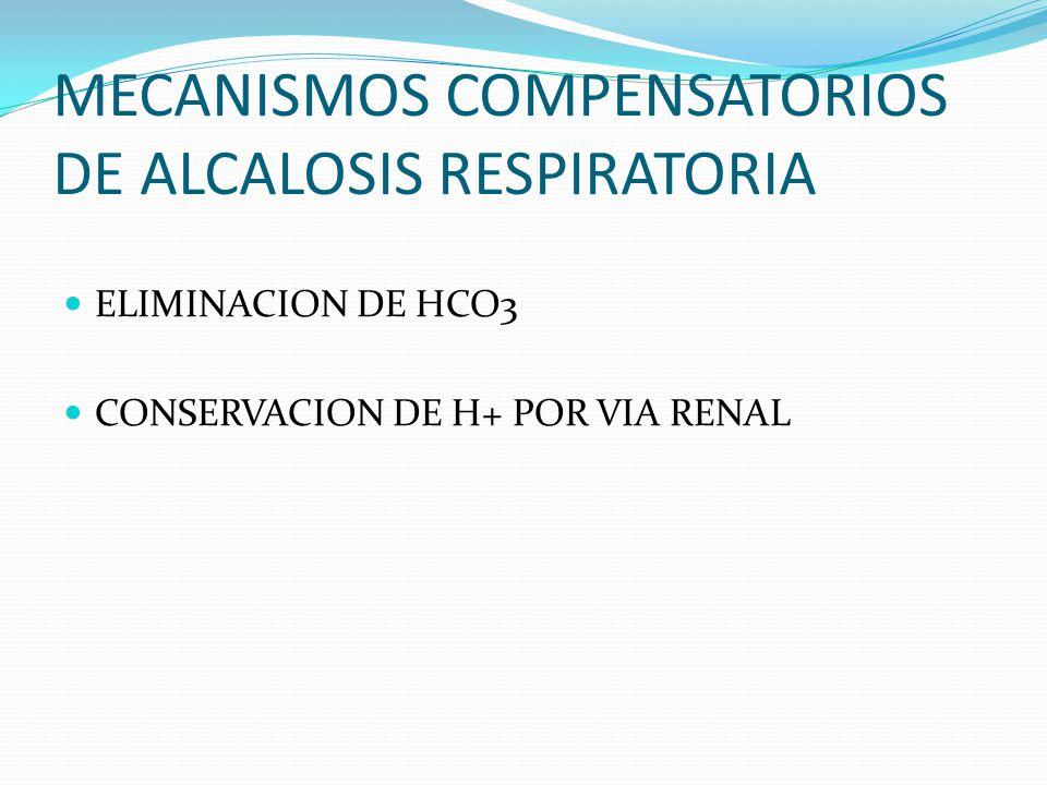 MECANISMOS COMPENSATORIOS DE ALCALOSIS RESPIRATORIA