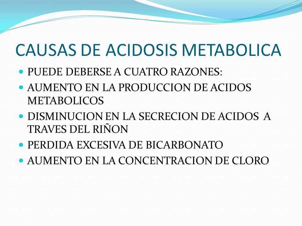 CAUSAS DE ACIDOSIS METABOLICA