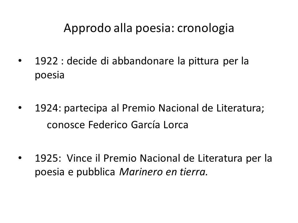 Approdo alla poesia: cronologia