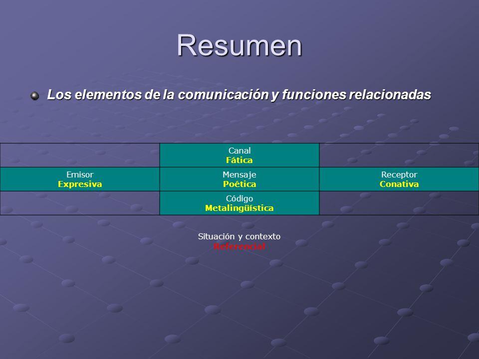Resumen Los elementos de la comunicación y funciones relacionadas