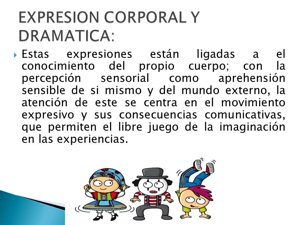 EXPRESION CORPORAL Y DRAMATICA: