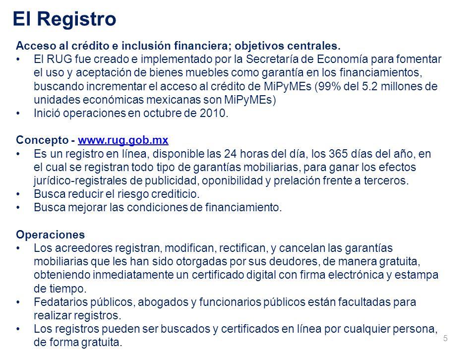 Registro nico de garant as mobiliarias ppt descargar for Registro de bienes muebles central
