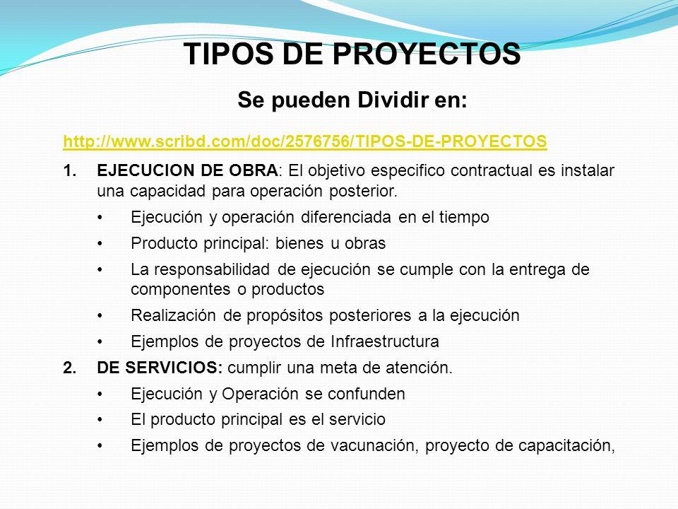 Proyecto conjunto de actividades interdependientes for Tipos de servicios de un hotel